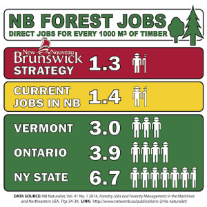SIGN-NB Forest Jobs-sm