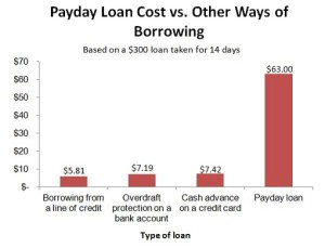 Payday loans in las vegas new mexico image 8